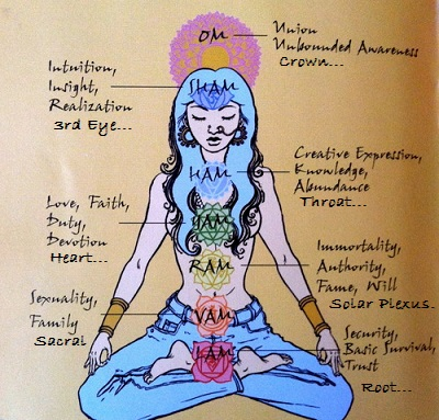 Crystal meditation how to