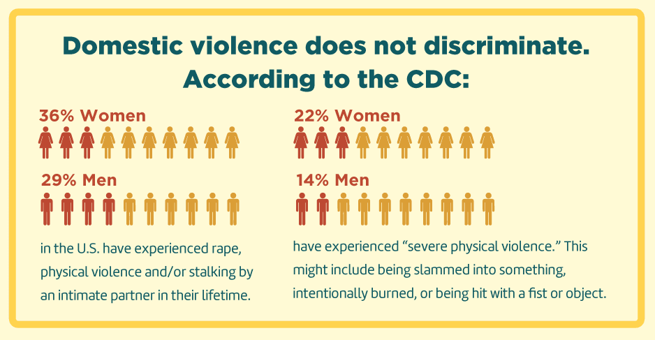 CDC statistics